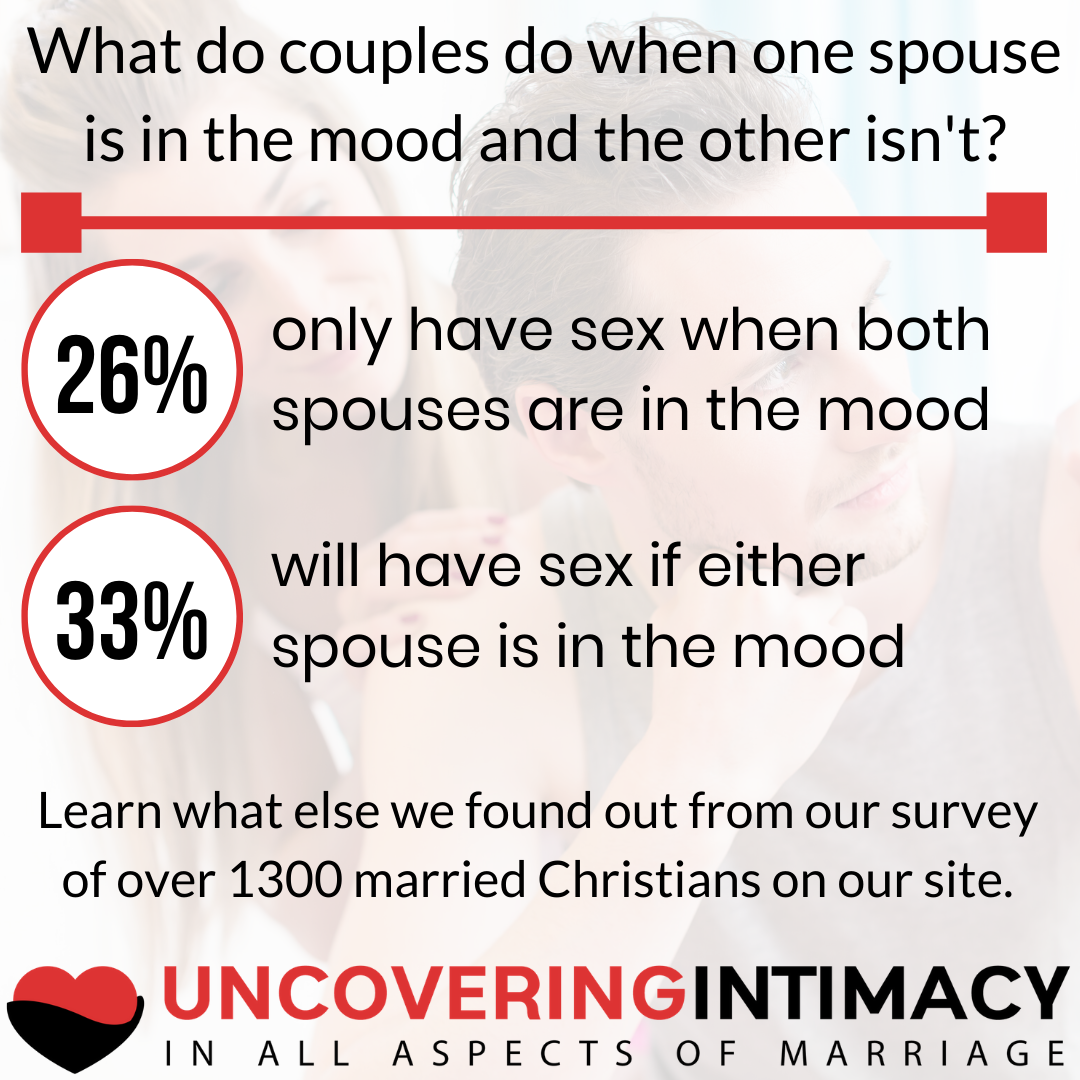 What do couples do when one spouse is in the mood and the other isn't?  26% only have sex with both spouses are in the mood.  33% will have sex if either spouse is in the mood.  Learn what else we found out from our survey of over 1300 married Christians on our site.