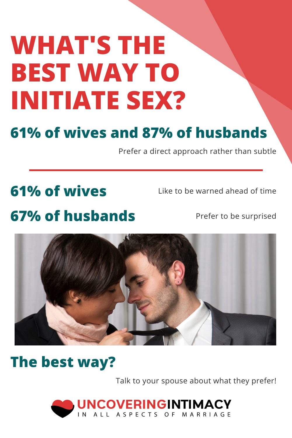 What's the best way to initiate sex?  Talk to your spouse!